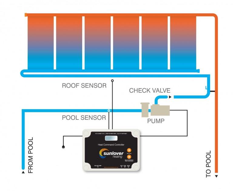 Solar-Pool-Heating-Diagram
